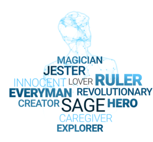 Word Cloud with Archetypes