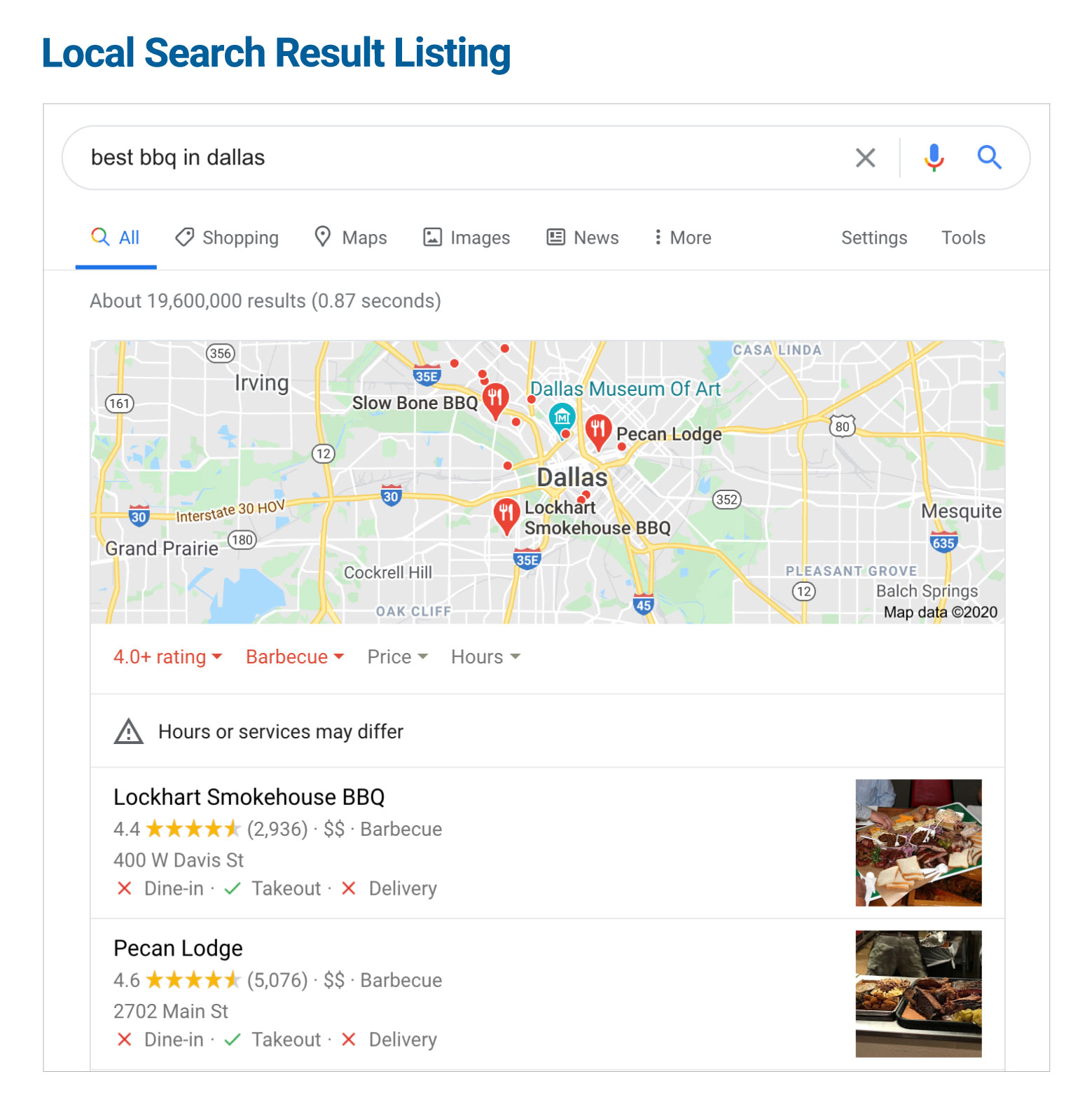 Local Search Result Listing
